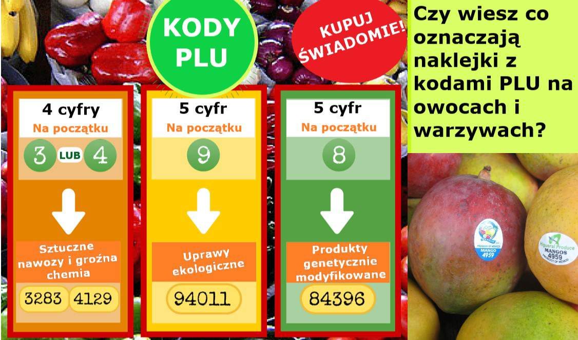 Kody PLU zawierają cenne informacje